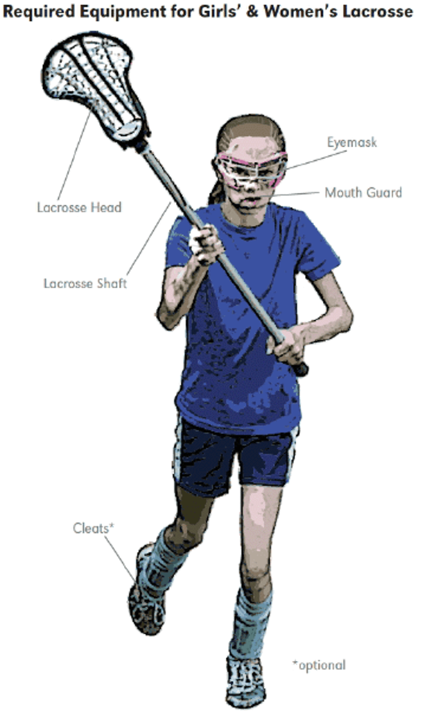 Girl's Lacrosse Equipment